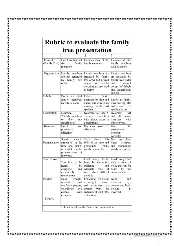 Rubric to evaluate the family tree
