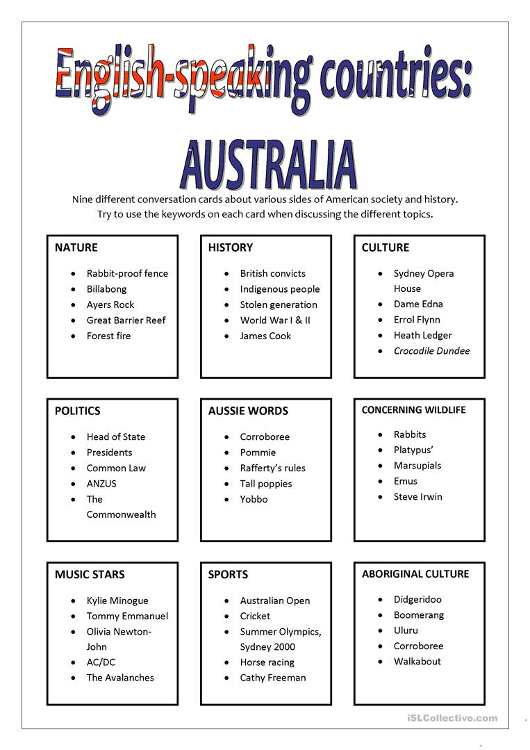 English Speaking Countries Australia English Esl Worksheets For Distance Learning And Physical Classrooms