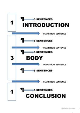five paragraph essay exercises If you would like more information on composition, check out information on the  five-paragraph essay structure and different modes of discourse.