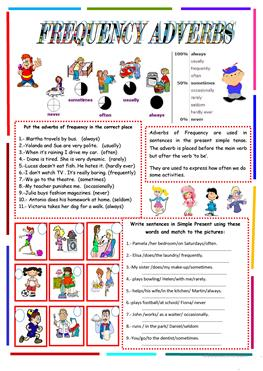 Metaphor Worksheets Word  Free Esl Adverbs Of Frequency Worksheets Transforming Functions Worksheet Excel with Make Vocabulary Worksheets Frequency Adverbs  Pages Spanish Time Worksheets Pdf