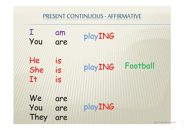 Present Continuous Grammar Posters