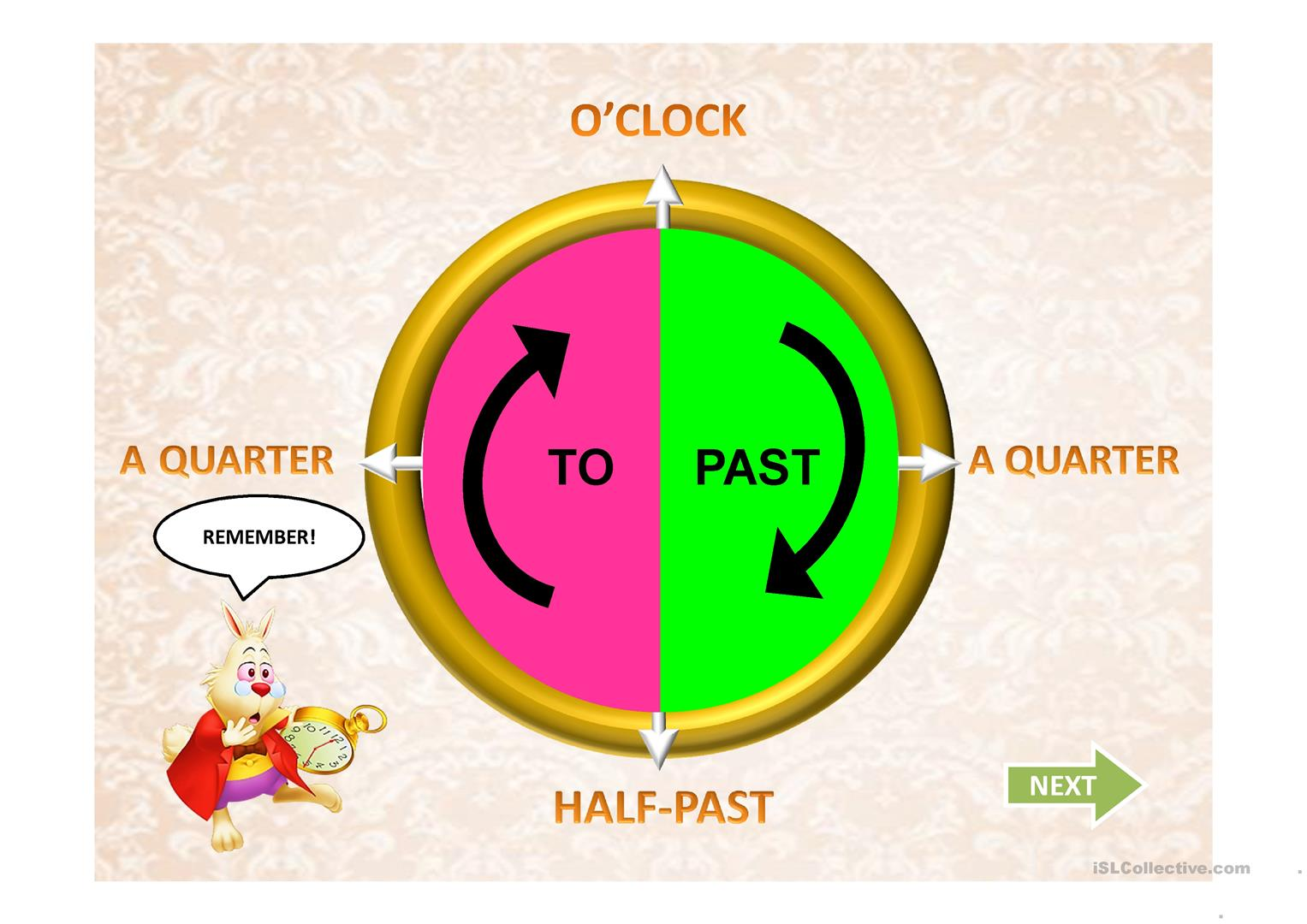 WHAT'S THE TIME PPT   English ESL Powerpoints for distance ...
