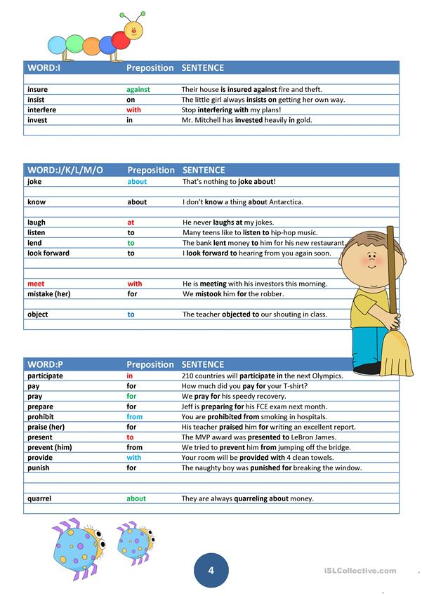 6 page Intermediate Level Prepositions + Sample Sentences