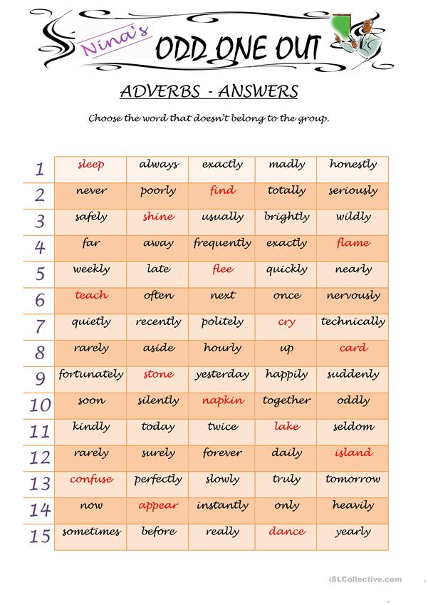 Odd One Out - Adverbs