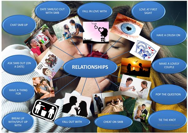 Relationships (Love Idioms)