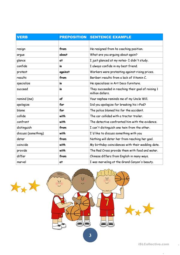 Advanced Prepositions10 Pages With Sample Sentences Worksheet