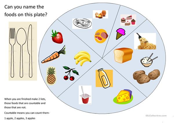 healthy eating (eat well plate)