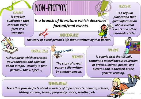 Reading genres: Non-Fiction