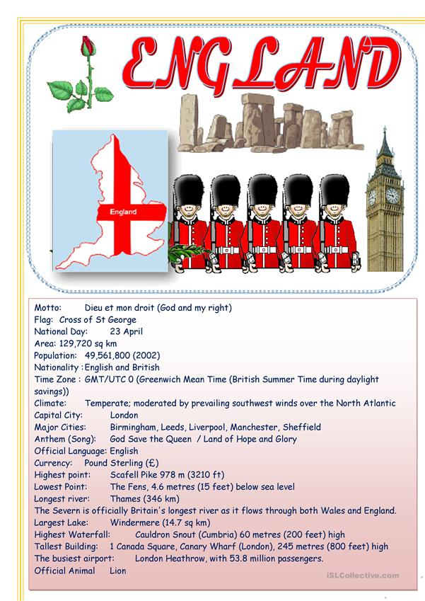 Tell about English-speaking countries: England