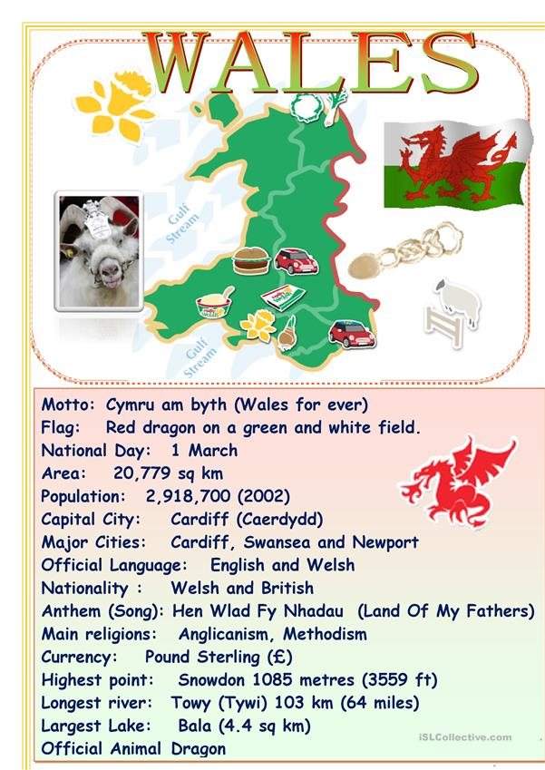 Tell about English-speaking countries: Wales