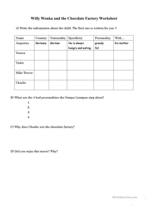 Willy Wonka and The Chocolate Factory worksheet - Free ESL ...