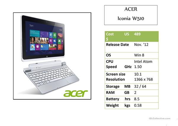 ACER Iconia