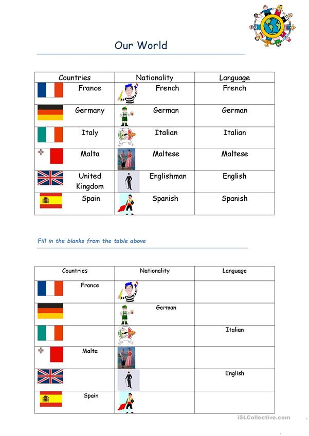 Countries language and nationality