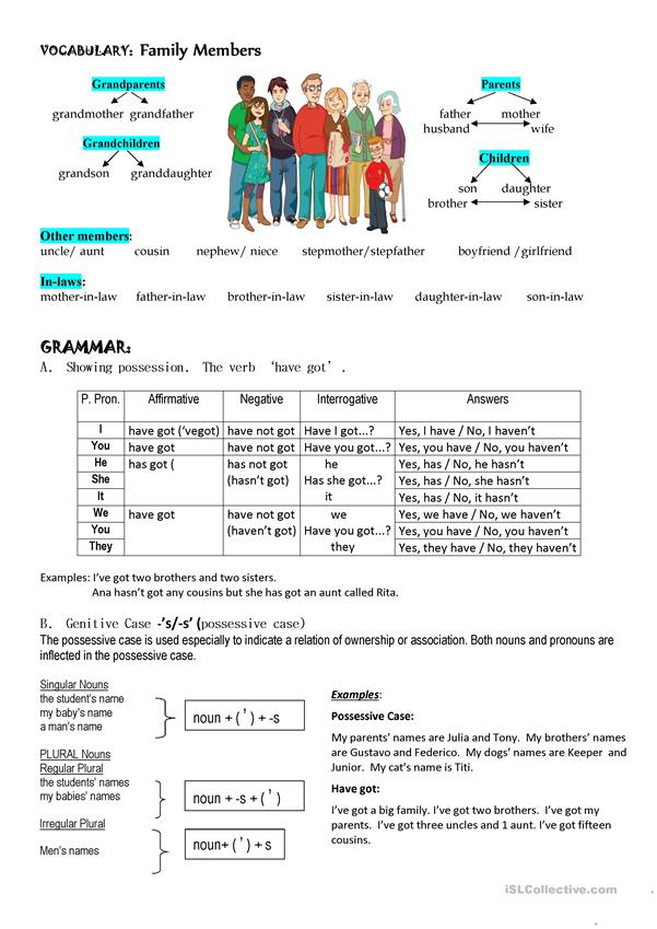 Family - genitive case - have got