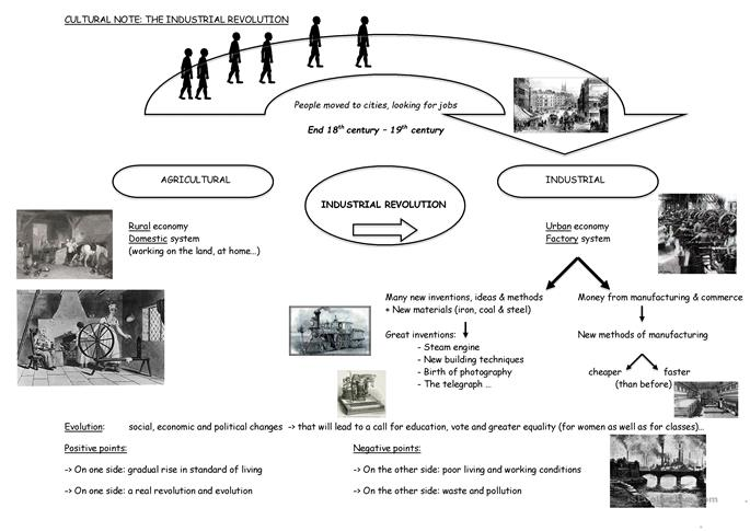 Worksheets Industrial Revolution Worksheets the industrial revolution worksheet free esl printable worksheets made by teachers