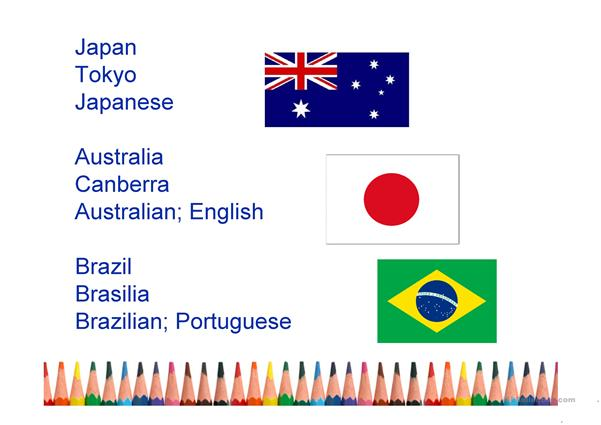Countries, nationalities, capital cities