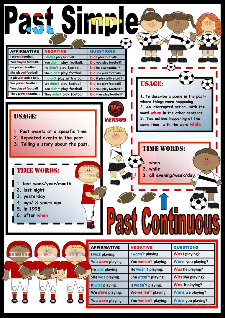 Chart:Past Simple & Past Continuous - English ESL Worksheets