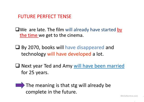 Future continous and perfect tenses