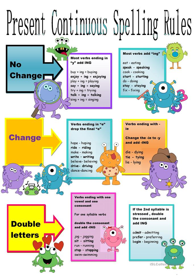 Present Continuous Spelling Rules Chart worksheet - Free ...