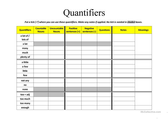 13 FREE ESL Quantifiers (e.g. Some, Many, Much, Any, Few, Little) Worksheets For Upper