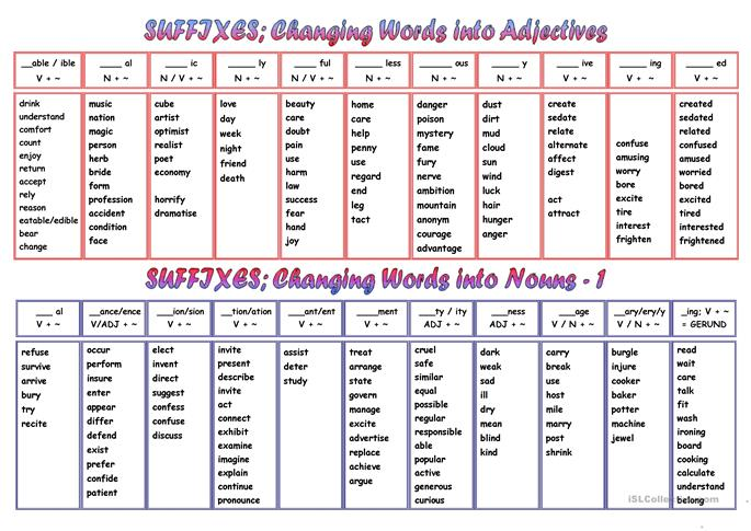 prefixes and suffixes in english pdf