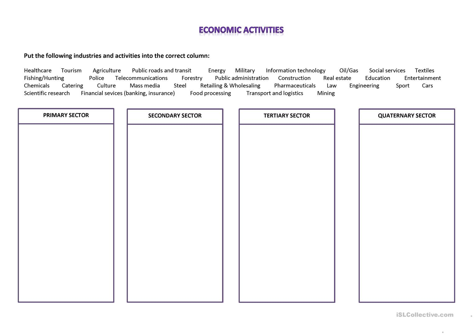 economics worksheet Supporting courses broaden and add to your experience in economics- think of them as a concentration area that enhances your knowledge within economics, your multidisciplinary perspective, and your ability to learn skills and understand different areas.