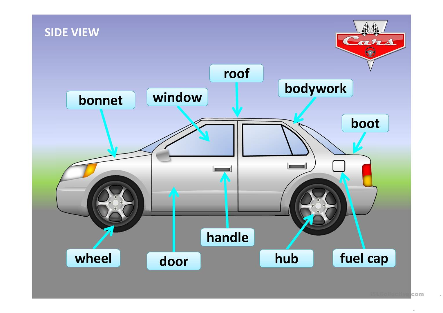 PARTS OF A CAR worksheet - Free ESL projectable worksheets made by ...