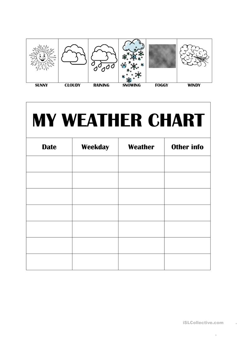 graphic about Free Printable Weather Chart identify Weather conditions chart - English ESL Worksheets