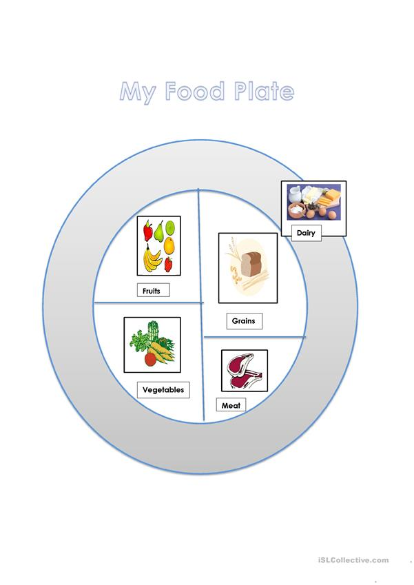 My Food Plate