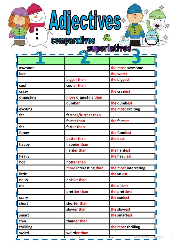 Comparative and Superlative Adjectives Fill-Ins