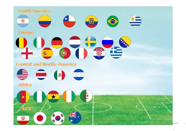 countries and nationalities world cup 2014