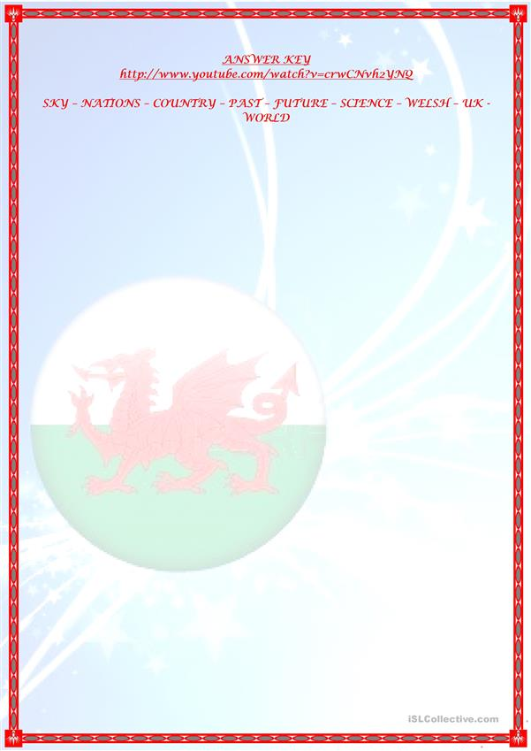 Saint David's Day: Wales, where the world meets