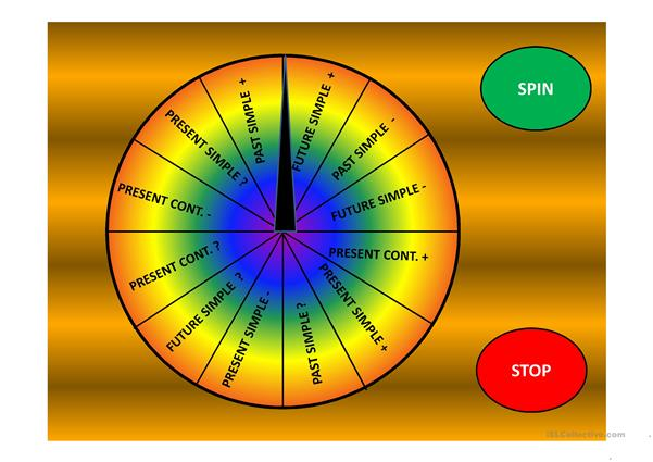 Verb tenses Spinner