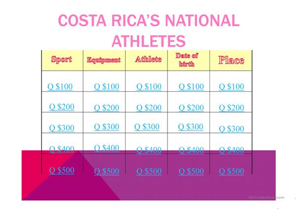 Costa Rica´s Sports Jeopardy