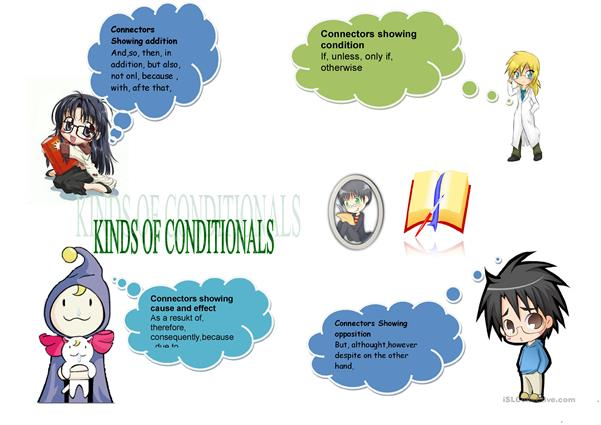 KINDS OF CONDITIONALS