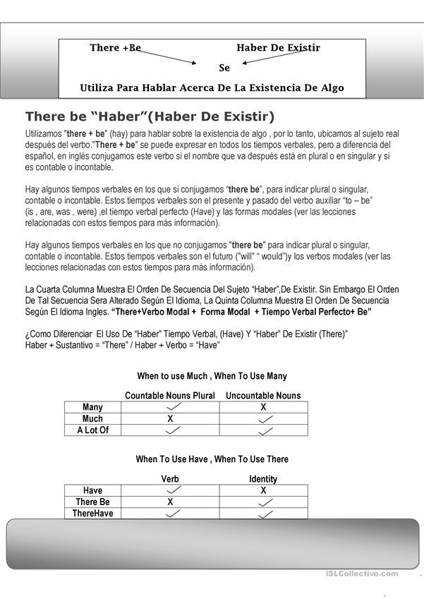 There + be spanish teachers grammar guide