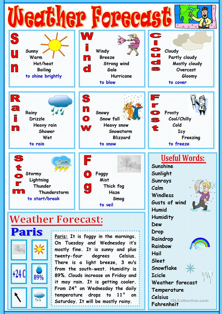 weather forecast worksheet free esl printable worksheets made by teachers. Black Bedroom Furniture Sets. Home Design Ideas
