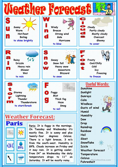 Climate and weather worksheet high school