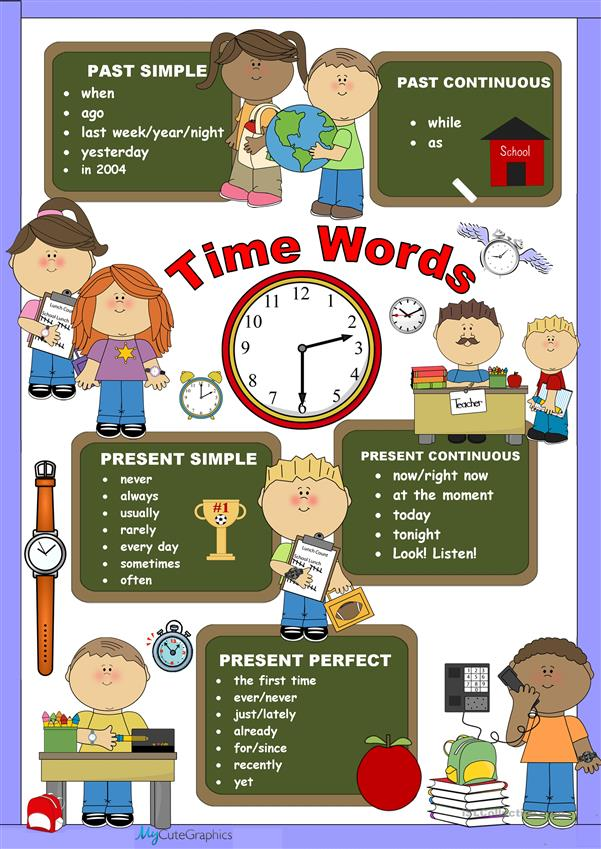 Chart:Present & Past Tenses Time Words