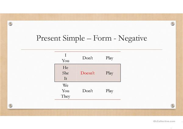 Present Simple Grammar Explanation