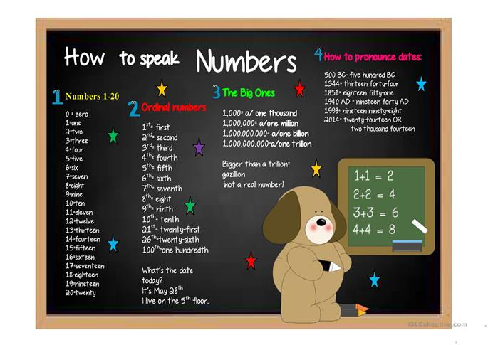 How to Pronounce Numbers and Dates Presentation - ESL powerpoints