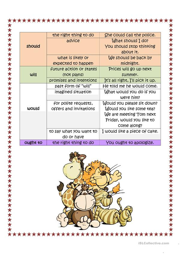 Modal verbs table