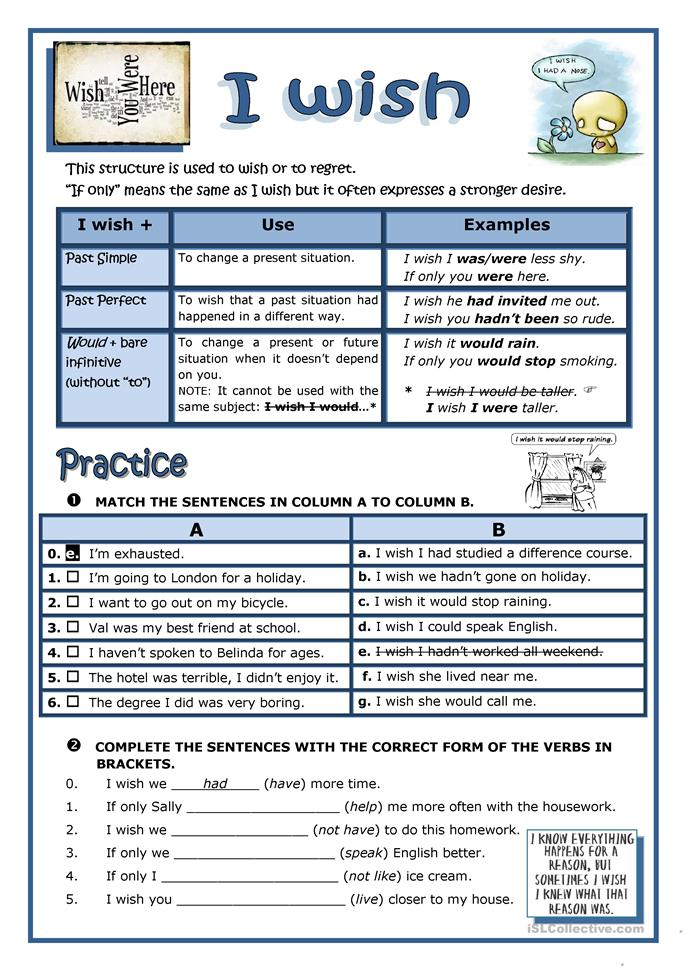 Writing Worksheets and Printables