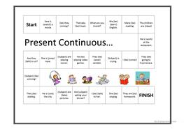 Present Continuous vs Present Simple Worksheet 2