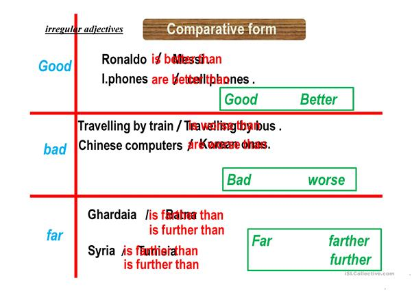 comparatives/superlatives/equatives