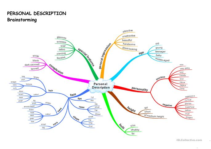 ... Mind Map worksheet - Free ESL printable worksheets made by teachers
