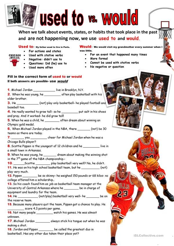 Used to & Would  Grammar Guide & Exercises + KEY (NBA Theme)