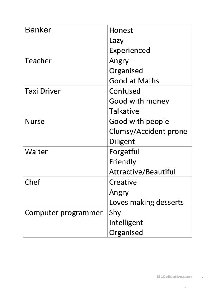 Job interview role play cards worksheet - Free ESL ...