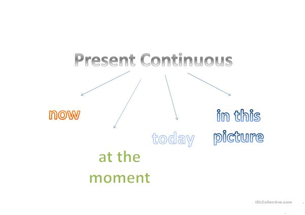 Present Continuous with animals