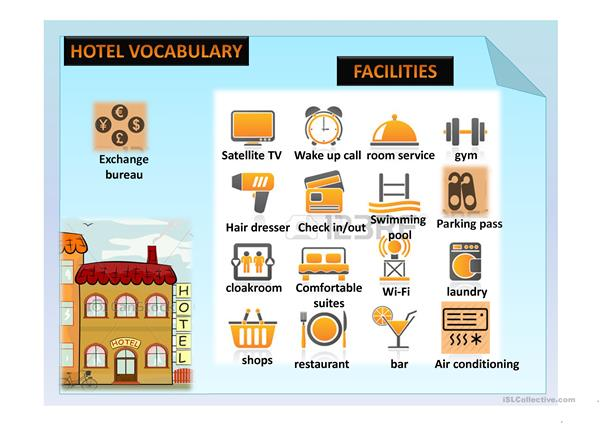 Image result for hotel vocabulary